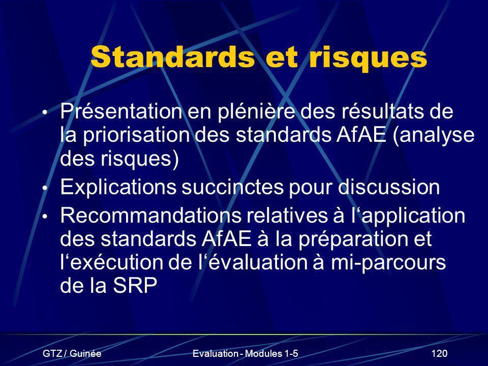 GTZ / GuinéeEvaluation - Modules 1-5120 Standards et risques Présentation en plénière des résultats de la priorisation des standards AfAE (analyse des