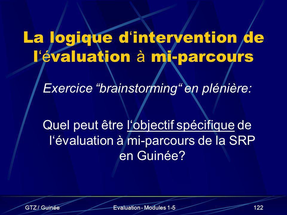 GTZ / GuinéeEvaluation - Modules 1-5122 La logique d intervention de l é valuation à mi-parcours Exercice brainstorming en plénière: Quel peut être lo