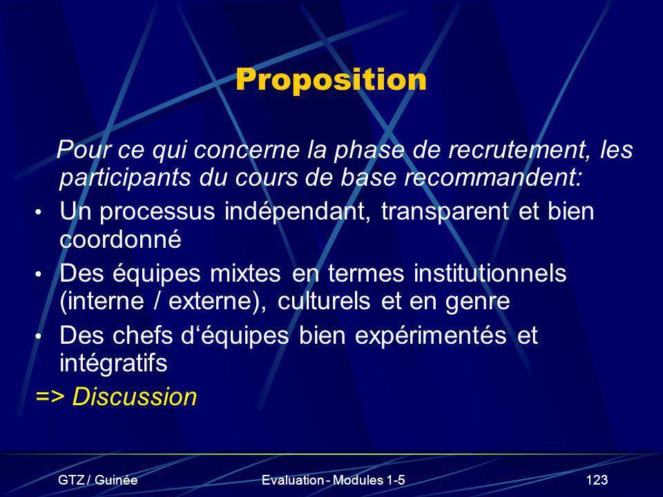GTZ / GuinéeEvaluation - Modules 1-5123 Proposition Pour ce qui concerne la phase de recrutement, les participants du cours de base recommandent: Un p