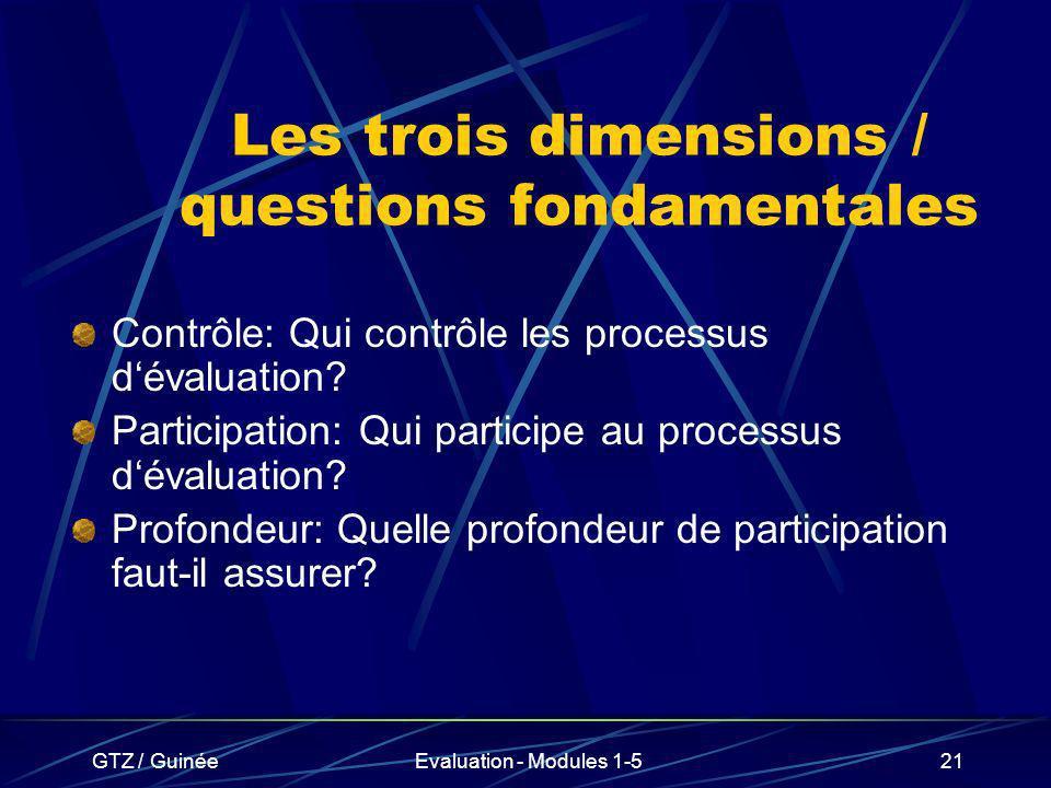 GTZ / GuinéeEvaluation - Modules 1-521 Les trois dimensions / questions fondamentales Contrôle: Qui contrôle les processus dévaluation? Participation: