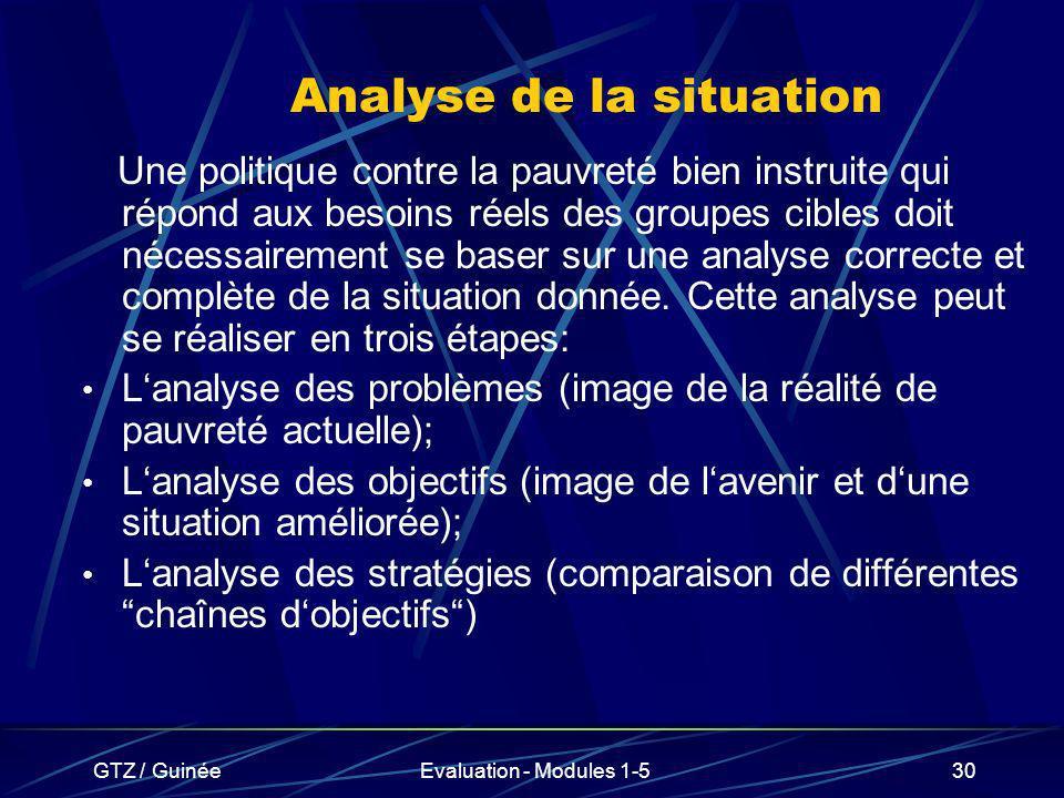 GTZ / GuinéeEvaluation - Modules 1-530 Analyse de la situation Une politique contre la pauvreté bien instruite qui répond aux besoins réels des groupe