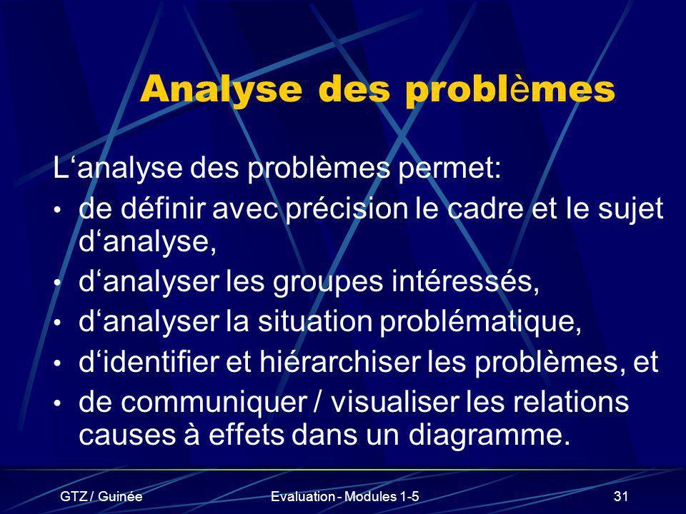 GTZ / GuinéeEvaluation - Modules 1-531 Analyse des probl è mes Lanalyse des problèmes permet: de définir avec précision le cadre et le sujet danalyse,