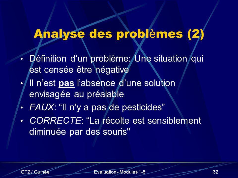 GTZ / GuinéeEvaluation - Modules 1-532 Analyse des probl è mes (2) Définition dun problème: Une situation qui est censée être négative Il nest pas lab