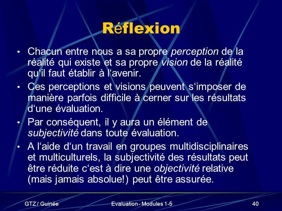 GTZ / GuinéeEvaluation - Modules 1-540 R é flexion Chacun entre nous a sa propre perception de la réalité qui existe et sa propre vision de la réalité