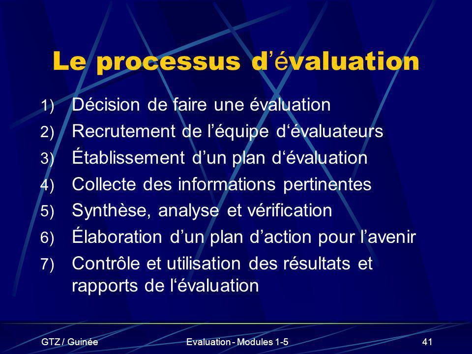 GTZ / GuinéeEvaluation - Modules 1-541 Le processus d é valuation 1) Décision de faire une évaluation 2) Recrutement de léquipe dévaluateurs 3) Établi