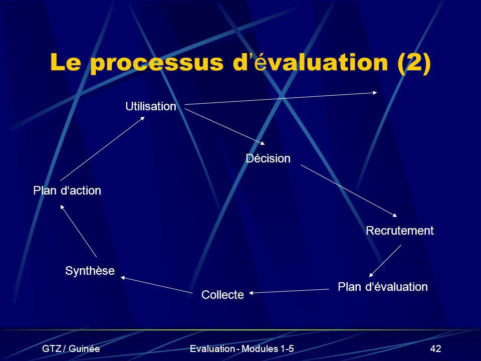 GTZ / GuinéeEvaluation - Modules 1-542 Le processus d é valuation (2) Décision Recrutement Plan dévaluation Collecte Synthèse Plan daction Utilisation
