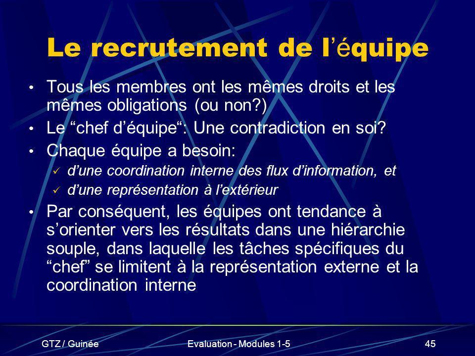 GTZ / GuinéeEvaluation - Modules 1-545 Le recrutement de l é quipe Tous les membres ont les mêmes droits et les mêmes obligations (ou non?) Le chef dé