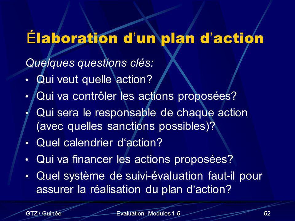 GTZ / GuinéeEvaluation - Modules 1-552 É laboration d un plan d action Quelques questions clés: Qui veut quelle action? Qui va contrôler les actions p
