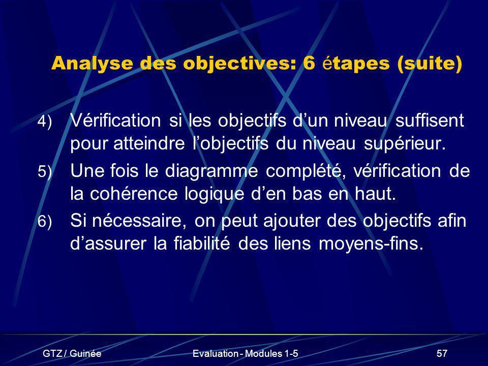 GTZ / GuinéeEvaluation - Modules 1-557 4) Vérification si les objectifs dun niveau suffisent pour atteindre lobjectifs du niveau supérieur. 5) Une foi