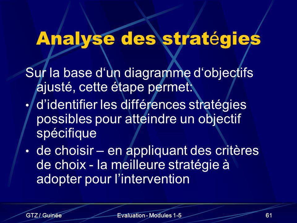 GTZ / GuinéeEvaluation - Modules 1-561 Analyse des strat é gies Sur la base dun diagramme dobjectifs ajusté, cette étape permet: didentifier les diffé