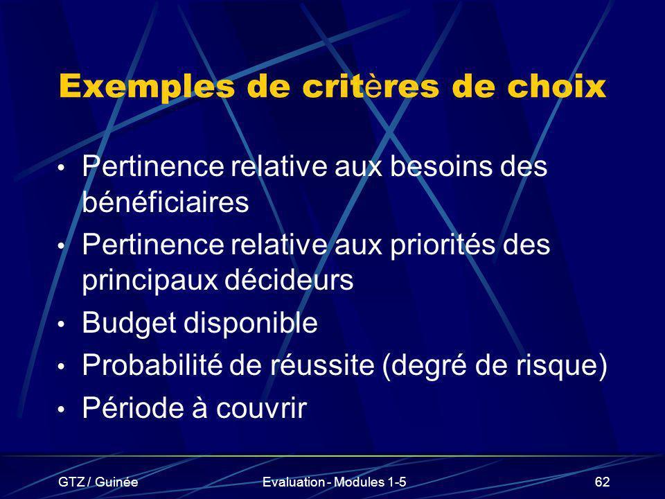 GTZ / GuinéeEvaluation - Modules 1-562 Exemples de crit è res de choix Pertinence relative aux besoins des bénéficiaires Pertinence relative aux prior