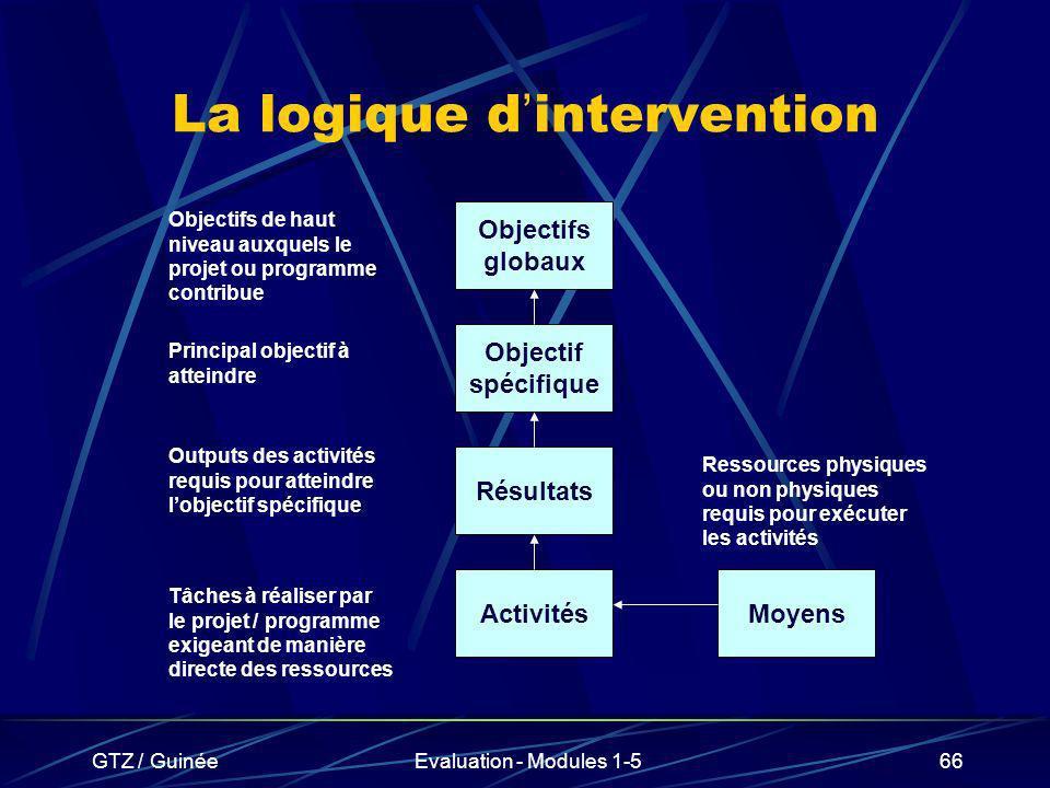 GTZ / GuinéeEvaluation - Modules 1-566 La logique d intervention Objectifs globaux Objectifs de haut niveau auxquels le projet ou programme contribue
