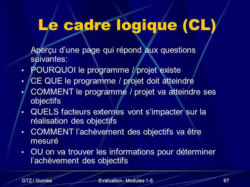 GTZ / GuinéeEvaluation - Modules 1-567 Le cadre logique (CL) Aperçu dune page qui répond aux questions suivantes: POURQUOI le programme / projet exist
