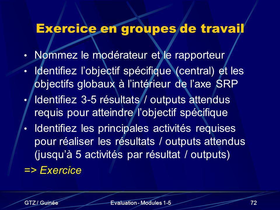GTZ / GuinéeEvaluation - Modules 1-572 Exercice en groupes de travail Nommez le modérateur et le rapporteur Identifiez lobjectif spécifique (central)