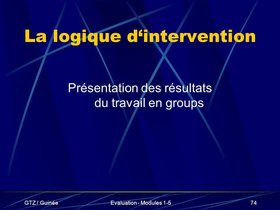 GTZ / GuinéeEvaluation - Modules 1-574 La logique dintervention Présentation des résultats du travail en groups