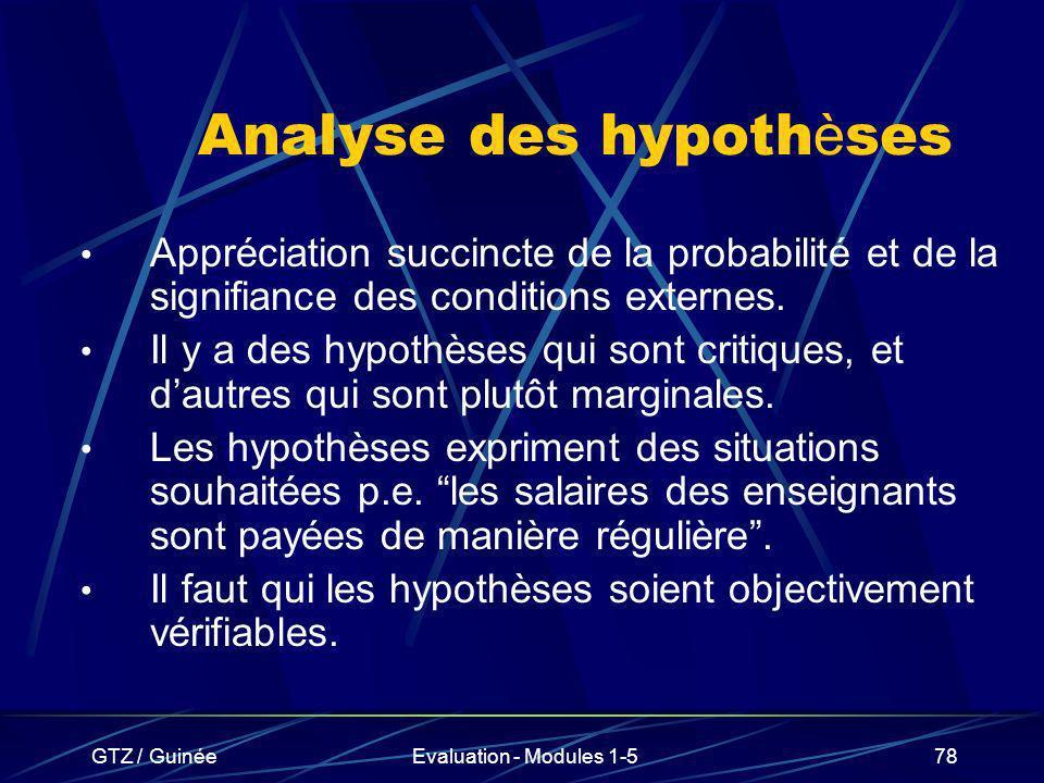 GTZ / GuinéeEvaluation - Modules 1-578 Analyse des hypoth è ses Appréciation succincte de la probabilité et de la signifiance des conditions externes.