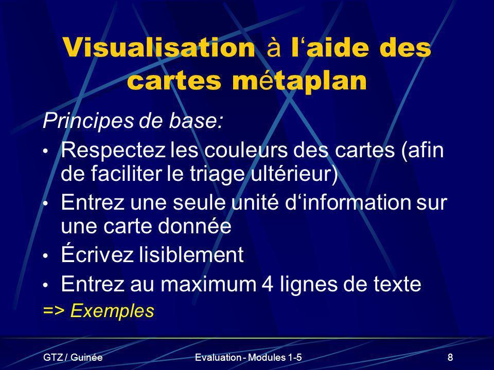 GTZ / GuinéeEvaluation - Modules 1-58 Visualisation à l aide des cartes m é taplan Principes de base: Respectez les couleurs des cartes (afin de facil