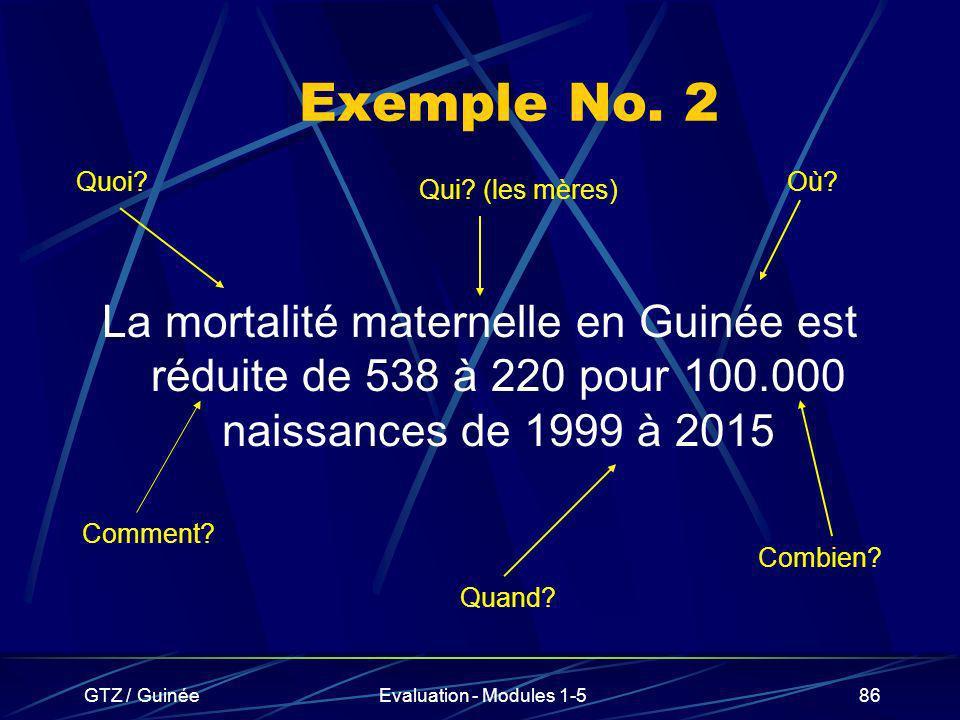 GTZ / GuinéeEvaluation - Modules 1-586 Exemple No. 2 La mortalité maternelle en Guinée est réduite de 538 à 220 pour 100.000 naissances de 1999 à 2015