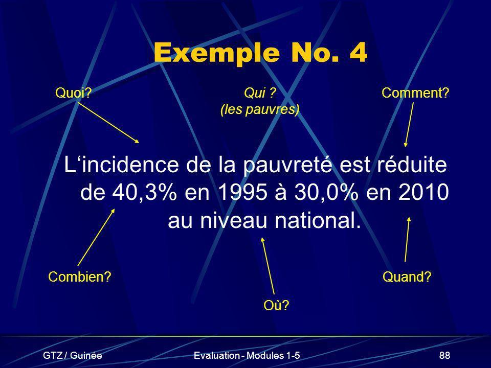GTZ / GuinéeEvaluation - Modules 1-588 Exemple No. 4 Lincidence de la pauvreté est réduite de 40,3% en 1995 à 30,0% en 2010 au niveau national. Quoi?