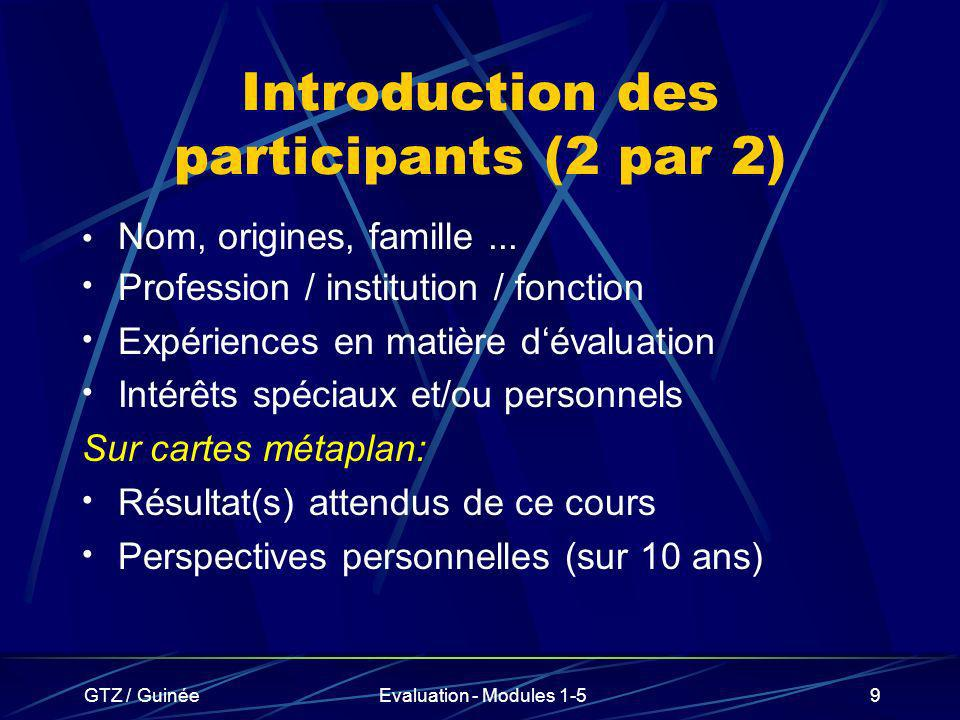 GTZ / GuinéeEvaluation - Modules 1-580 Exercice en groupes de travail Nommez le modérateur et le rapporteur Identifiez toutes les hypothèses pertinentes et exprimées dans le DSRP à tous les niveaux de vos logiques dintervention Vérifiez chaque hypothèse en appliquant la procédure sus-mentionnée Ajoutez, si nécessaire, des hypothèses qui ne sont pas incluses dans le DSRP (cartes bleues!) Vérifiez la fiabilité des logiques dintervention - ou refaire la logique.