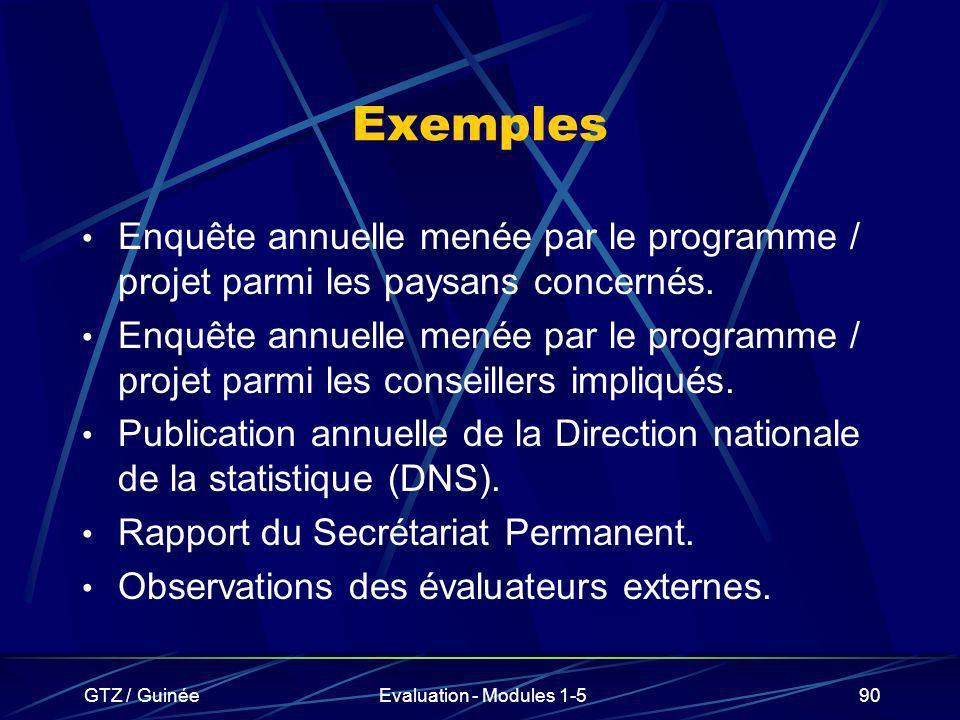 GTZ / GuinéeEvaluation - Modules 1-590 Exemples Enquête annuelle menée par le programme / projet parmi les paysans concernés. Enquête annuelle menée p