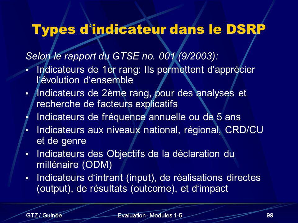 GTZ / GuinéeEvaluation - Modules 1-599 Types d indicateur dans le DSRP Selon le rapport du GTSE no. 001 (9/2003): Indicateurs de 1er rang: Ils permett
