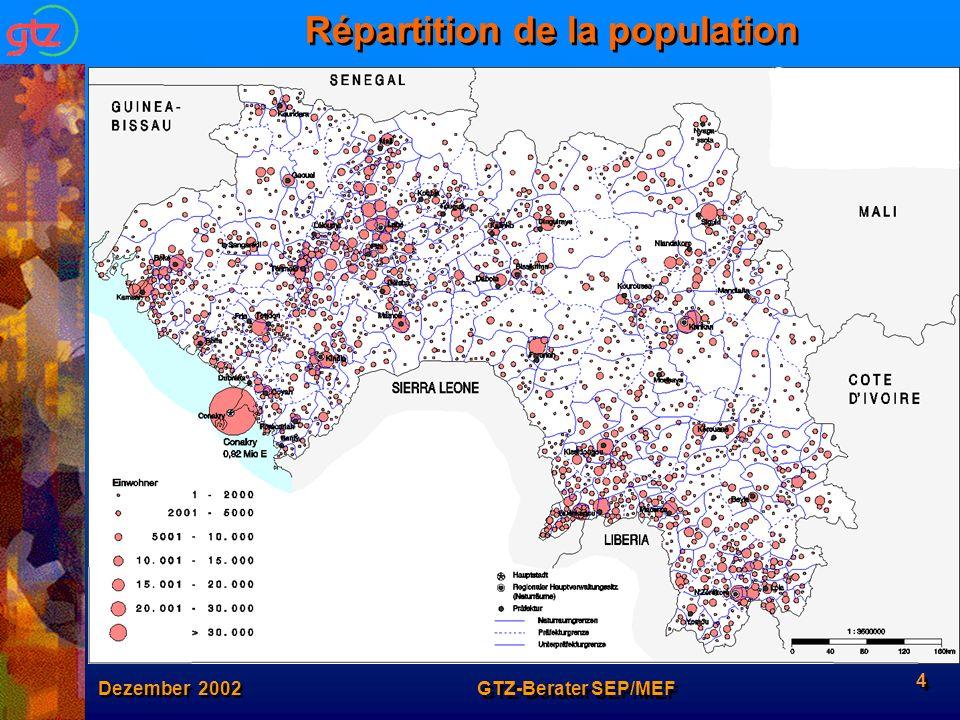 Dezember 2002 GTZ-Berater SEP/MEF 5 Activités économiques (Ø 1997-99) Mines: Bauxite:14,6 Mio.
