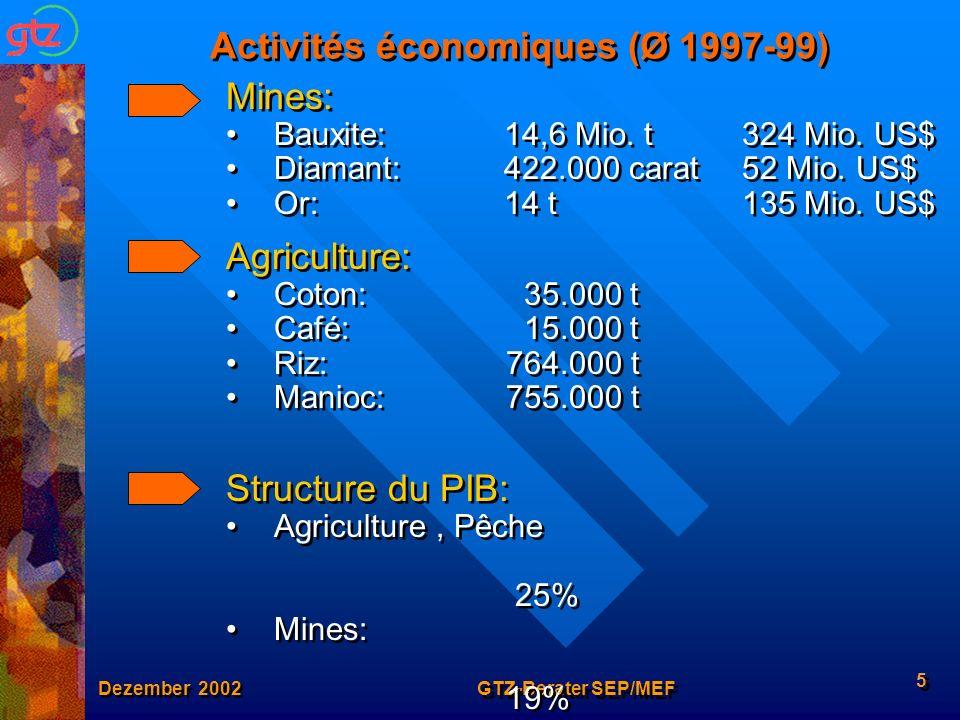 Dezember 2002 GTZ-Berater SEP/MEF 5 Activités économiques (Ø 1997-99) Mines: Bauxite:14,6 Mio. t324 Mio. US$ Diamant:422.000 carat 52 Mio. US$ Or:14 t