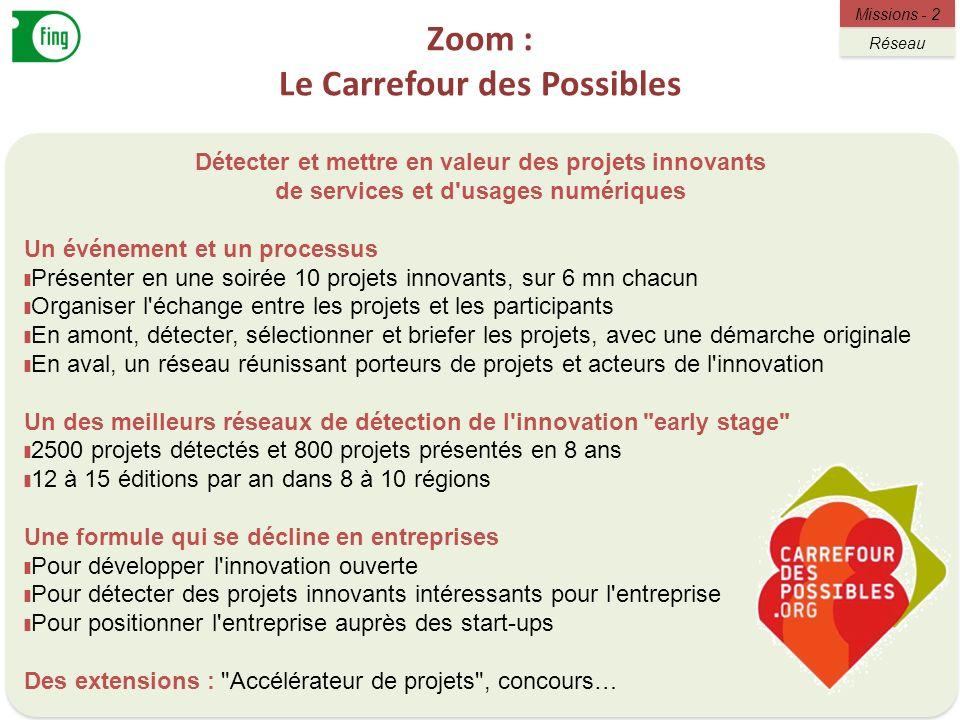 Zoom : Le Carrefour des Possibles 8 Missions - 2 Réseau Détecter et mettre en valeur des projets innovants de services et d'usages numériques Un événe