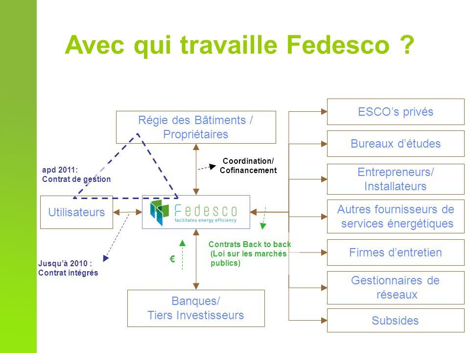 Utilisateurs Entrepreneurs/ Installateurs Autres fournisseurs de services énergétiques Subsides Banques/ Tiers Investisseurs Bureaux détudes Régie des