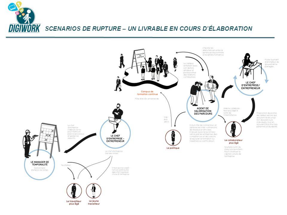 SCENARIOS DE RUPTURE – UN LIVRABLE EN COURS DÉLABORATION