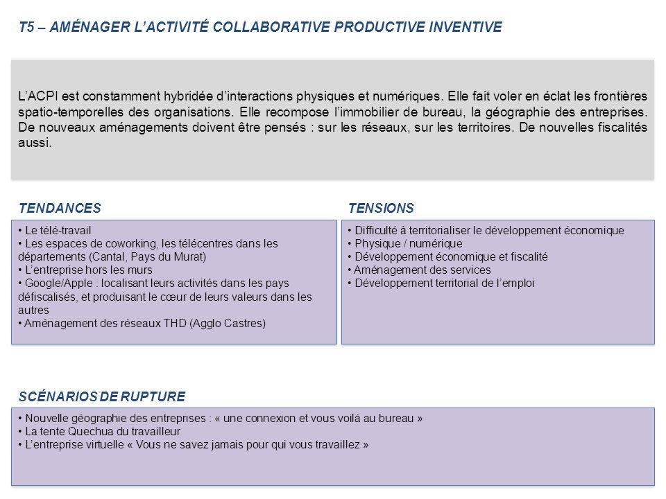 T5 – AMÉNAGER LACTIVITÉ COLLABORATIVE PRODUCTIVE INVENTIVE TENDANCES Le télé-travail Les espaces de coworking, les télécentres dans les départements (