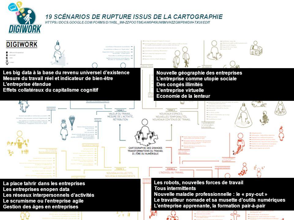 19 SCÉNARIOS DE RUPTURE ISSUS DE LA CARTOGRAPHIE HTTPS://DOCS.GOOGLE.COM/FORMS/D/1HBL_9M-ZZPOOT8IGAW0P49UW8MVHZZGMP8WDIH-TXUI/EDIT Les robots, nouvell