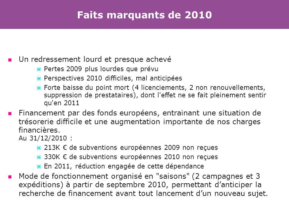 Faits marquants de 2010 n Un redressement lourd et presque achevé z Pertes 2009 plus lourdes que prévu z Perspectives 2010 difficiles, mal anticipées