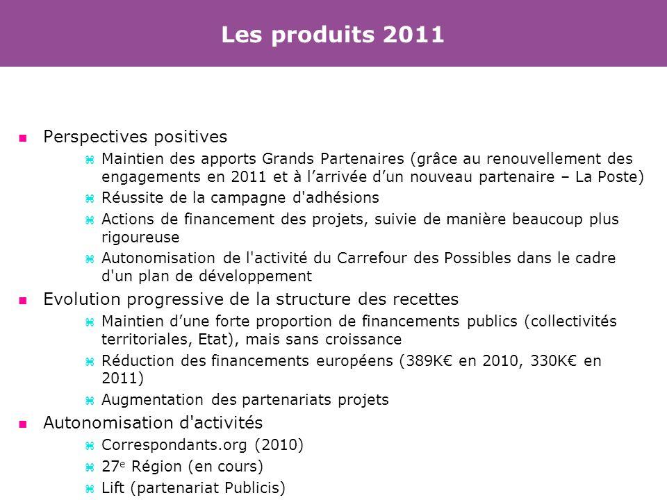 Les produits 2011 n Perspectives positives z Maintien des apports Grands Partenaires (grâce au renouvellement des engagements en 2011 et à larrivée du