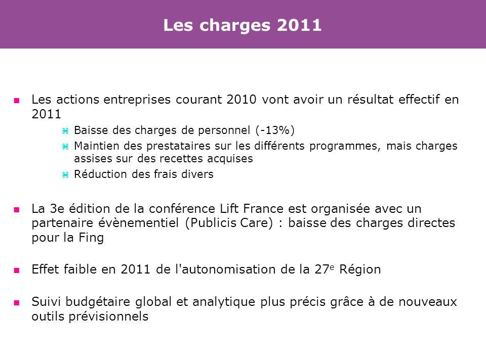 Les charges 2011 n Les actions entreprises courant 2010 vont avoir un résultat effectif en 2011 z Baisse des charges de personnel (-13%) z Maintien de