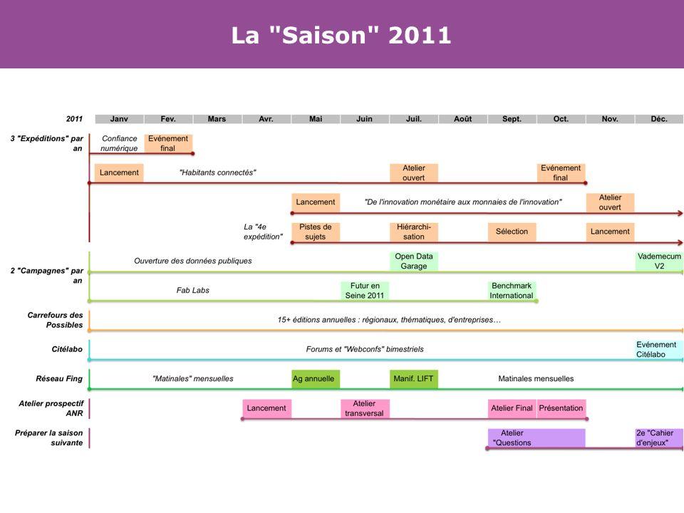 La Saison 2011