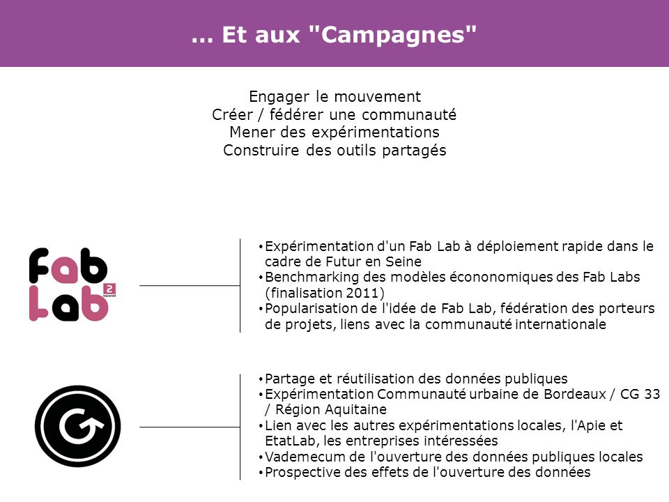 … Et aux Campagnes Expérimentation d un Fab Lab à déploiement rapide dans le cadre de Futur en Seine Benchmarking des modèles écononomiques des Fab Labs (finalisation 2011) Popularisation de l idée de Fab Lab, fédération des porteurs de projets, liens avec la communauté internationale Partage et réutilisation des données publiques Expérimentation Communauté urbaine de Bordeaux / CG 33 / Région Aquitaine Lien avec les autres expérimentations locales, l Apie et EtatLab, les entreprises intéressées Vademecum de l ouverture des données publiques locales Prospective des effets de l ouverture des données Engager le mouvement Créer / fédérer une communauté Mener des expérimentations Construire des outils partagés
