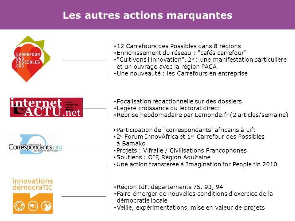 Les autres actions marquantes 12 Carrefours des Possibles dans 8 régions Enrichissement du réseau :