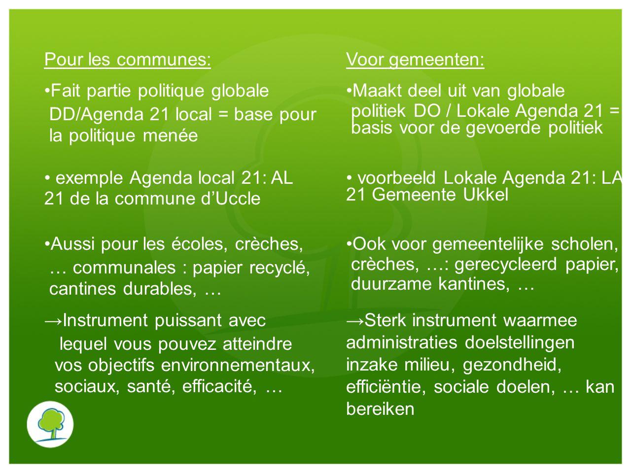 Pour les communes:Voor gemeenten: Fait partie politique globale DD/Agenda 21 local = base pour la politique menée exemple Agenda local 21: AL 21 de la