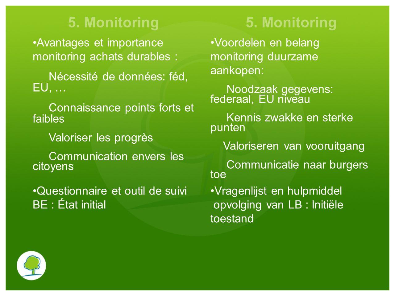 5. Monitoring Avantages et importance monitoring achats durables : Nécessité de données: féd, EU, … Connaissance points forts et faibles Valoriser les