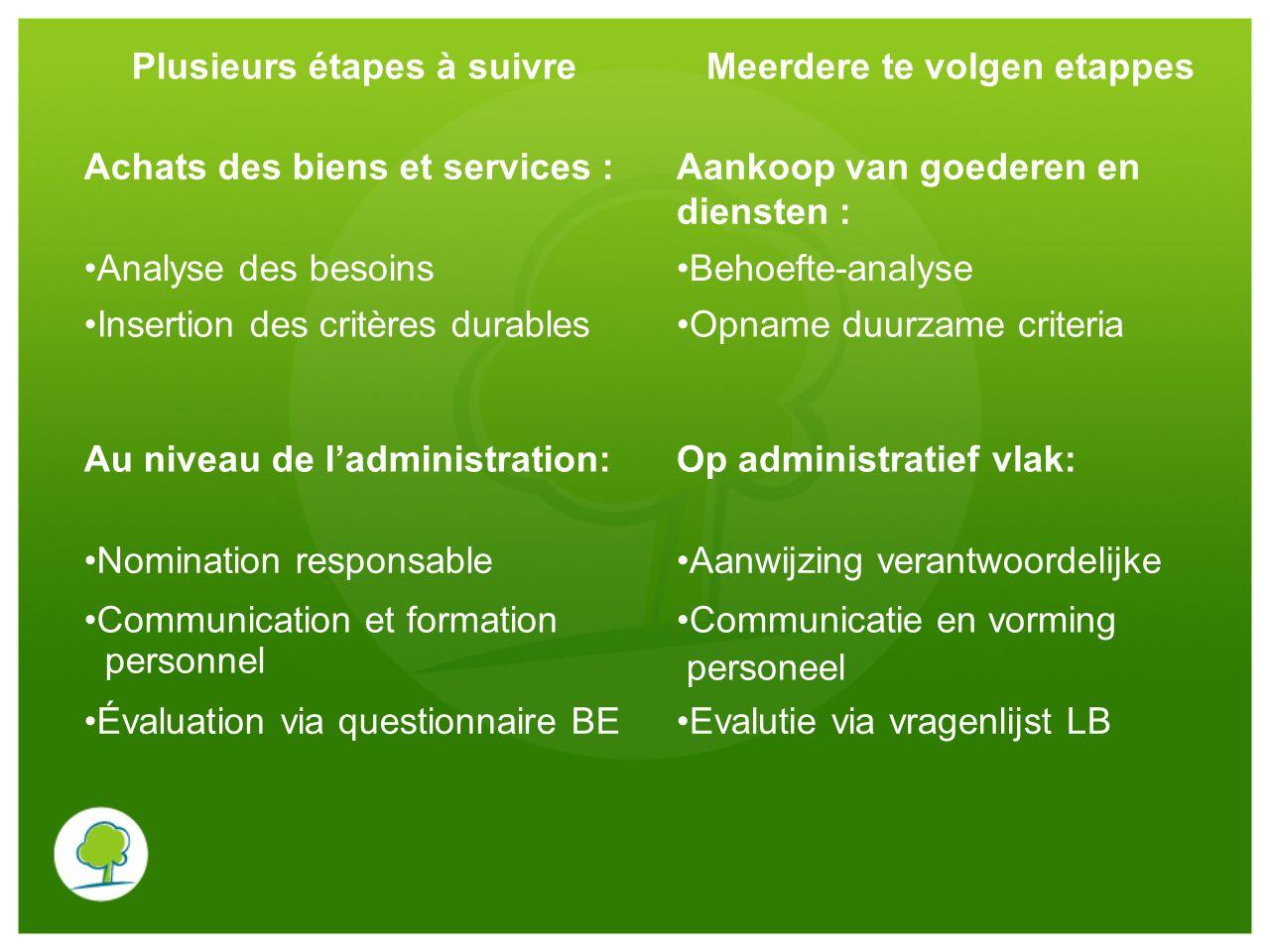 Plusieurs étapes à suivreMeerdere te volgen etappes Achats des biens et services :Aankoop van goederen en diensten : Analyse des besoinsBehoefte-analy