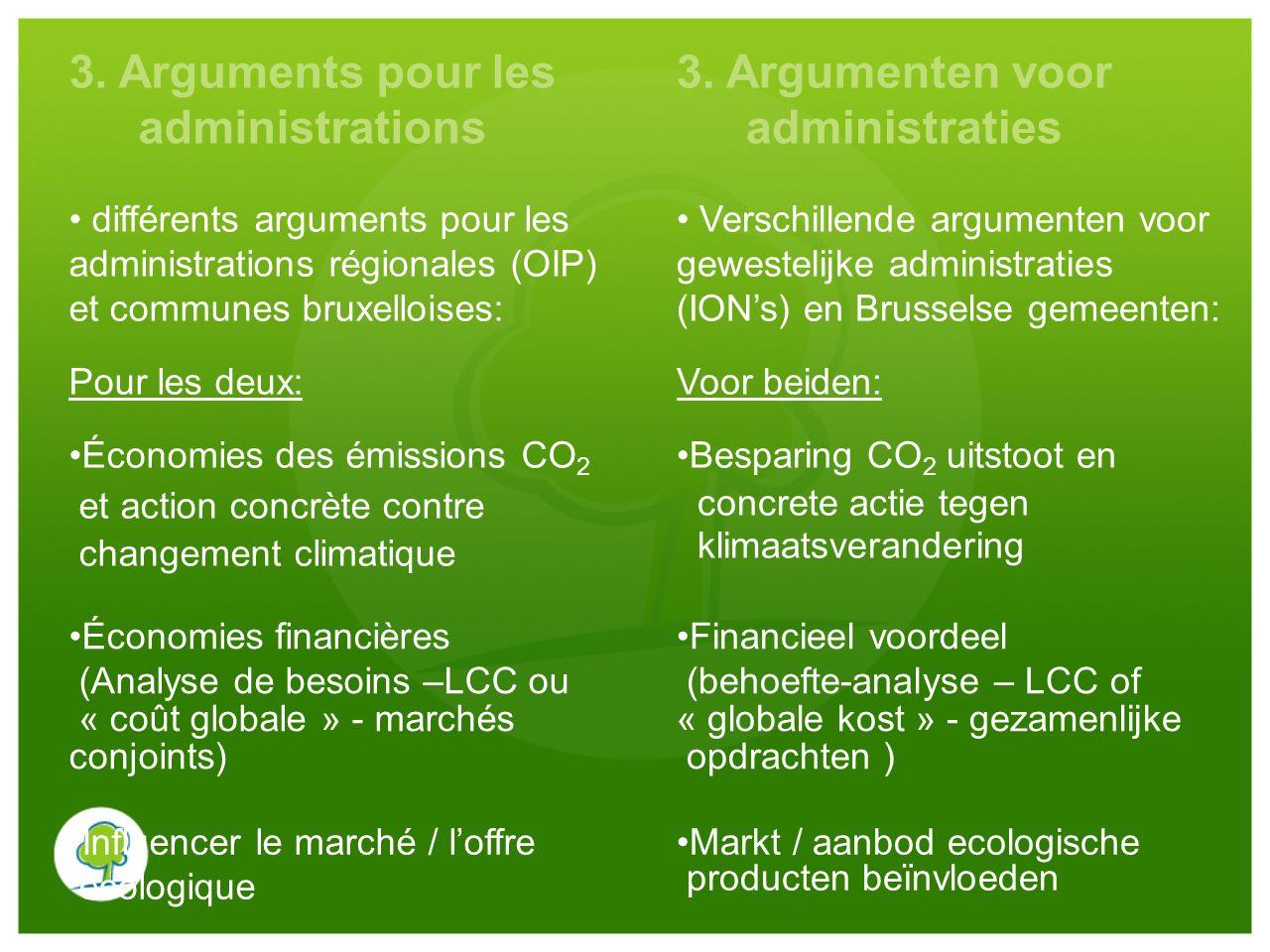 3. Arguments pour les administrations 3. Argumenten voor administraties différents arguments pour les administrations régionales (OIP) et communes bru