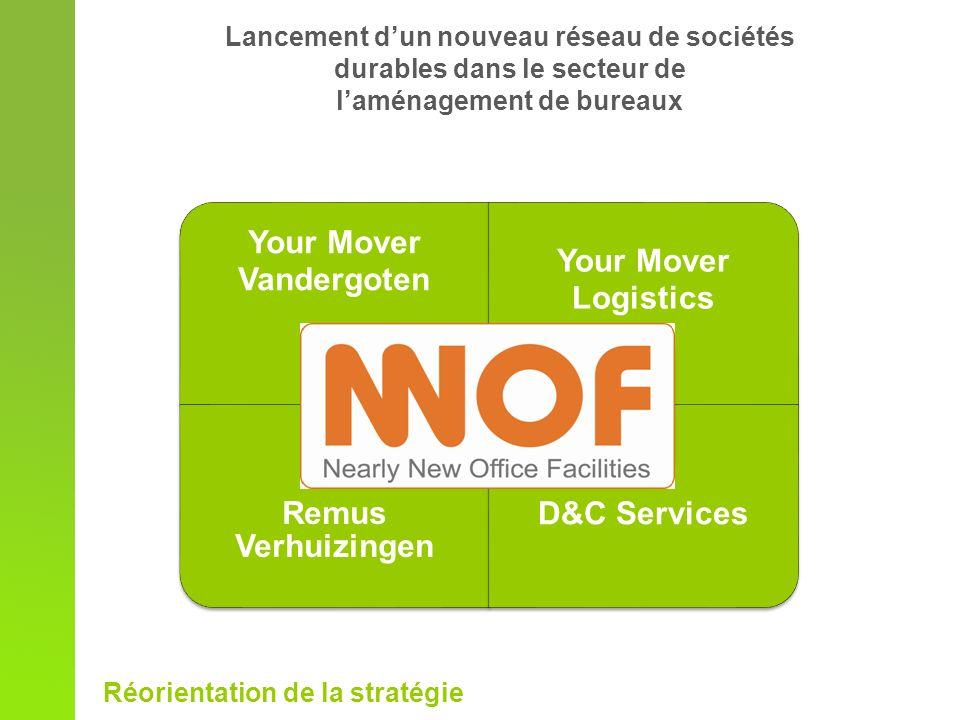 Lancement dun nouveau réseau de sociétés durables dans le secteur de laménagement de bureaux Your Mover Vandergoten Your Mover Logistics Remus Verhuizingen D&C Services Réorientation de la stratégie