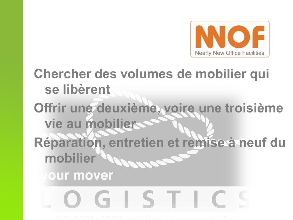 Chercher des volumes de mobilier qui se libèrent Offrir une deuxième, voire une troisième vie au mobilier Réparation, entretien et remise à neuf du mobilier