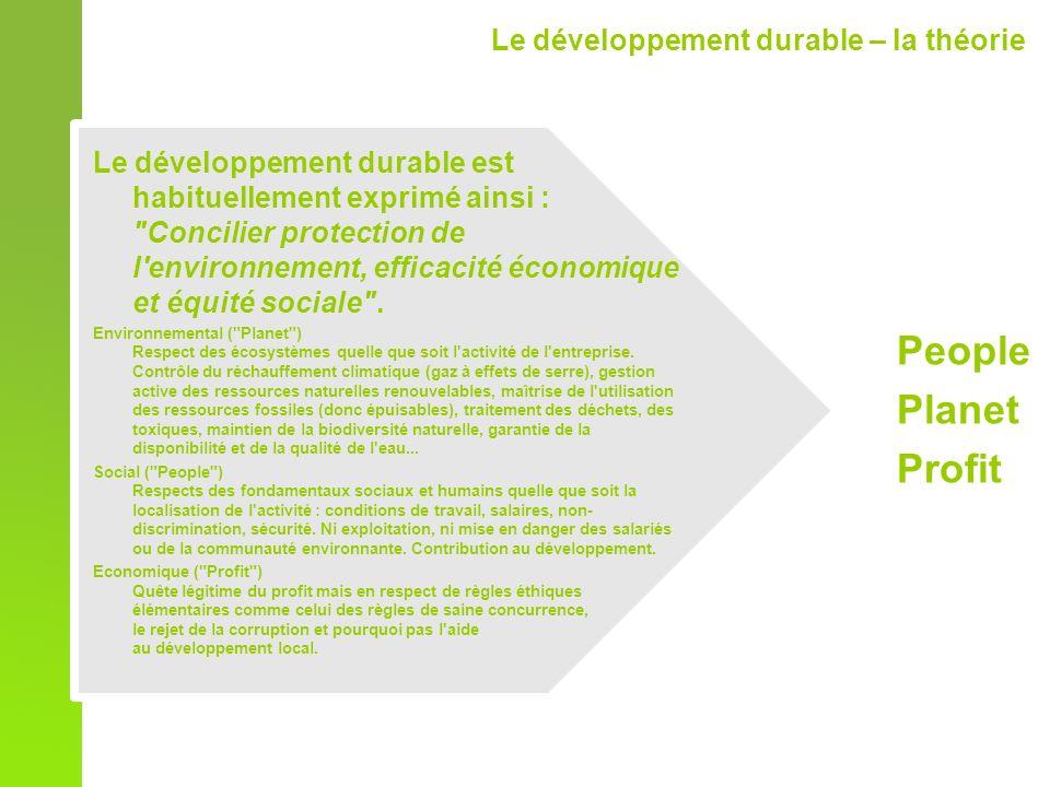Le développement durable – la théorie People Planet Profit Le développement durable est habituellement exprimé ainsi : Concilier protection de l environnement, efficacité économique et équité sociale .