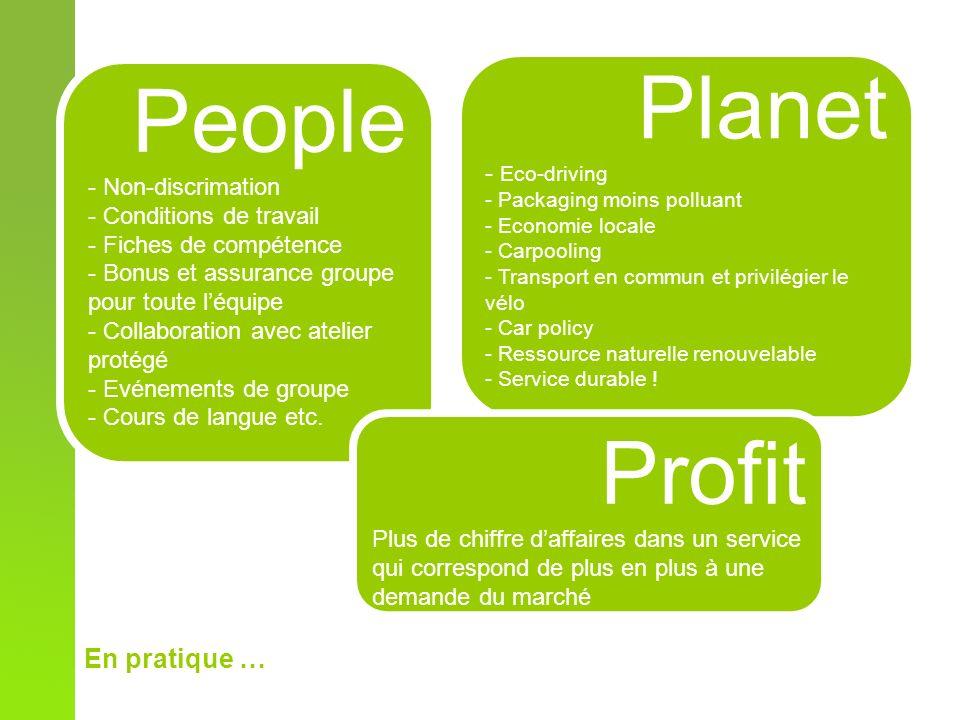 En pratique … People - Non-discrimation - Conditions de travail - Fiches de compétence - Bonus et assurance groupe pour toute léquipe - Collaboration avec atelier protégé - Evénements de groupe - Cours de langue etc.
