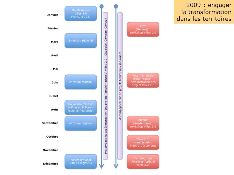 2009 : engager la transformation dans les territoires