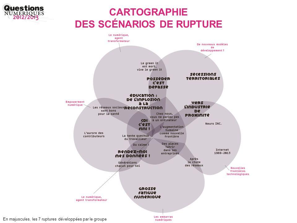 CARTOGRAPHIE DES SCÉNARIOS DE RUPTURE En majuscules, les 7 ruptures développées par le groupe