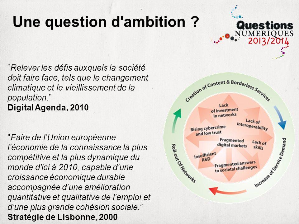 Une question d'ambition ? Relever les défis auxquels la société doit faire face, tels que le changement climatique et le vieillissement de la populati